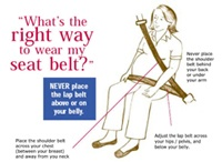 What is the right way to wear a seat belt?